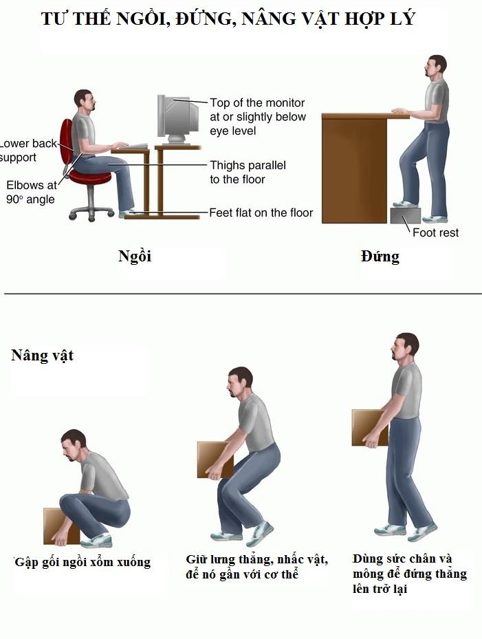 Cách phòng ngừa đau cột sống