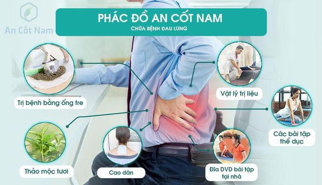 an cốt nam chữa đau lưng