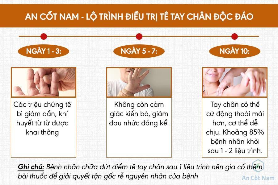 Lộ trình điều trị tê tay chân độc đáo