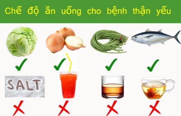 Thận yếu nên uống loại nước nào
