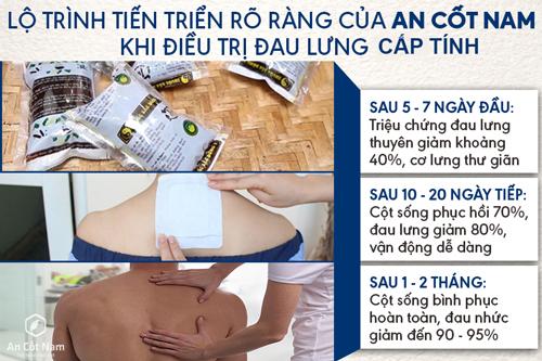 Lộ trình điều trị đau lưng cấp tính của An Cốt Nam